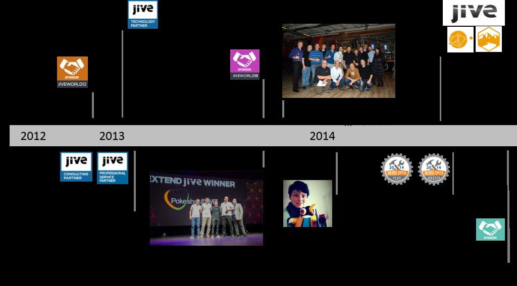 Partnerseite_Jive