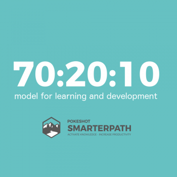 Picture 70:20:10 model for learning and development