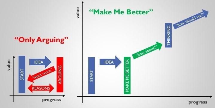 Make Me Better - Graph